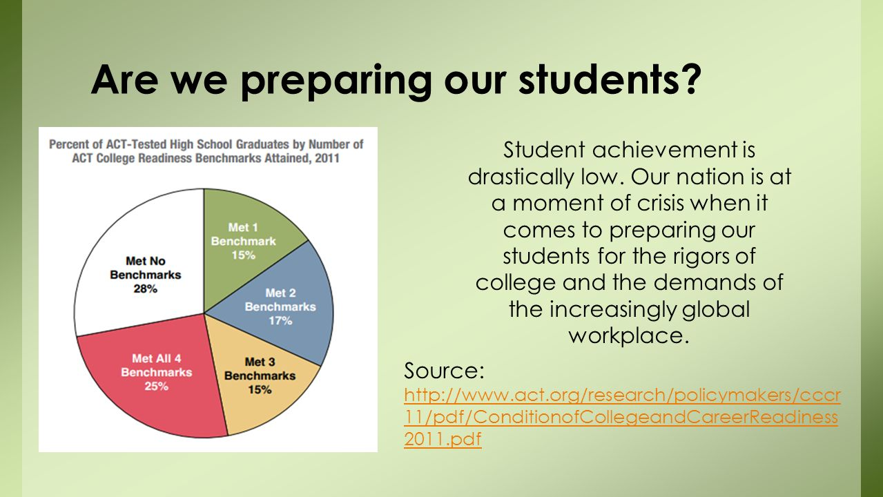 Are we preparing our students. Student achievement is drastically low.
