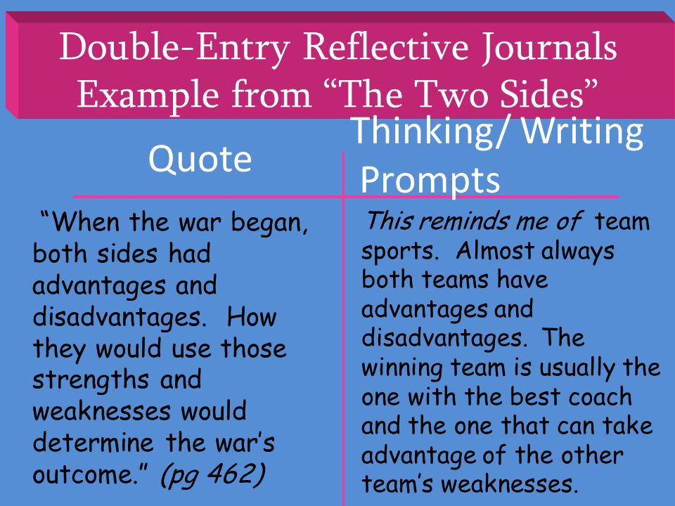 Double-Entry Reflective Journals Example from The Two Sides Quote Thinking/ Writing Prompts When the war began, both sides had advantages and disadvan