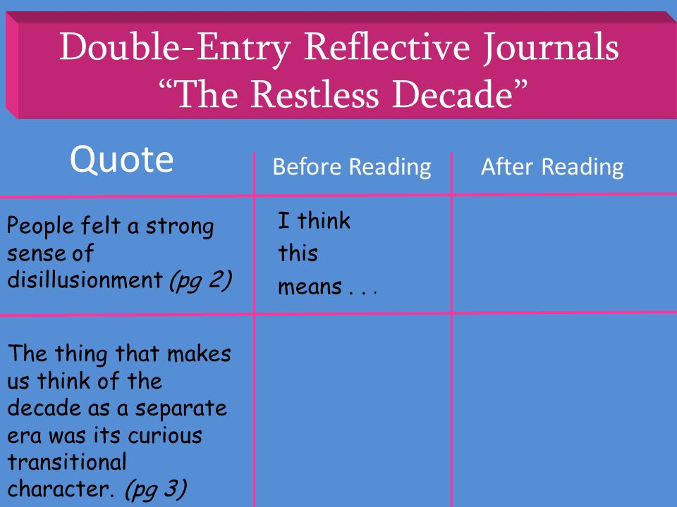Double-Entry Reflective Journals The Restless Decade Before ReadingAfter Reading This reminds me of...