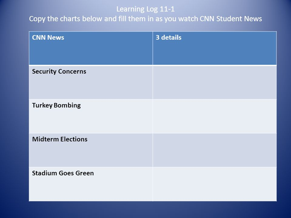 Learning Log 11-1 Copy the charts below and fill them in as you watch CNN Student News CNN News3 details Security Concerns Turkey Bombing Midterm Elections Stadium Goes Green