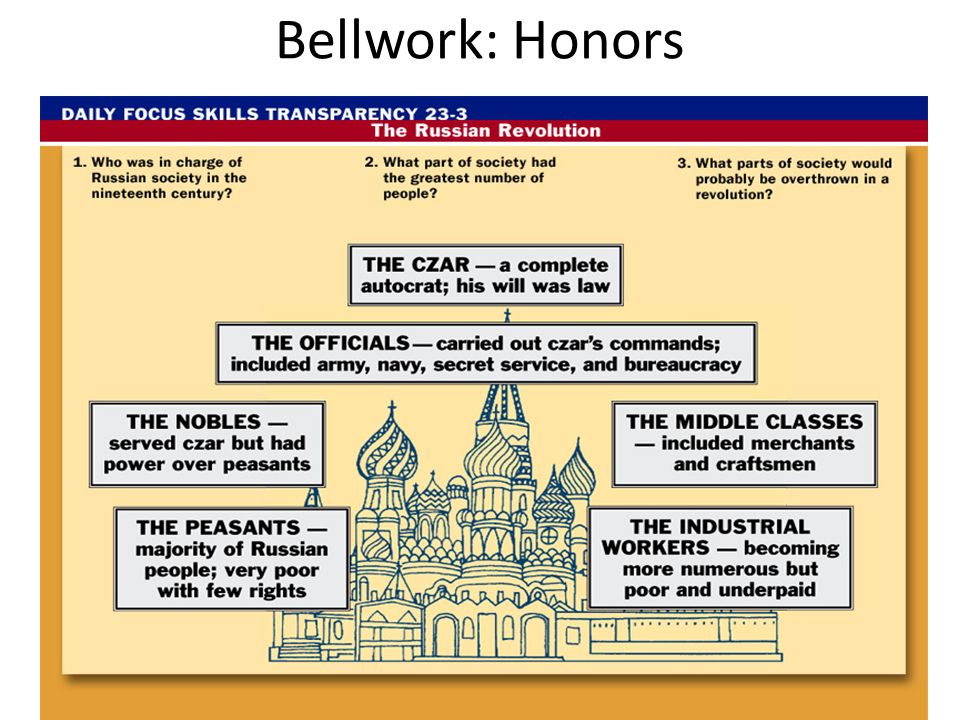 Bellwork: Honors