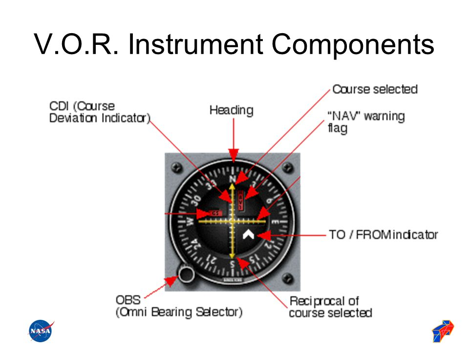 V.O.R. Instrument Components