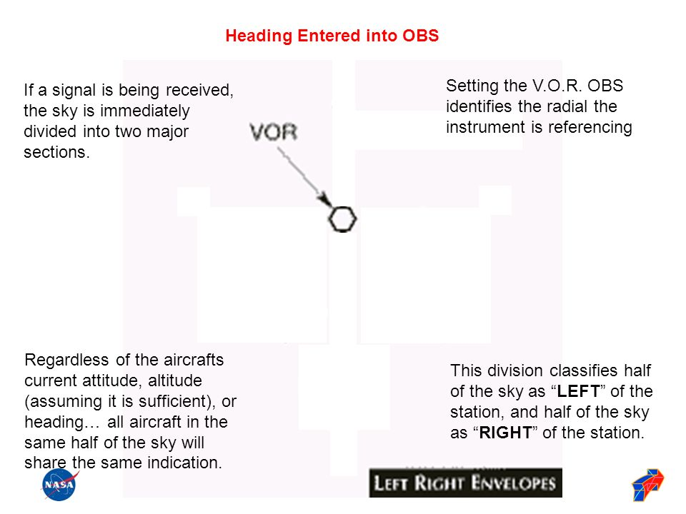 Heading Entered into OBS Setting the V.O.R.