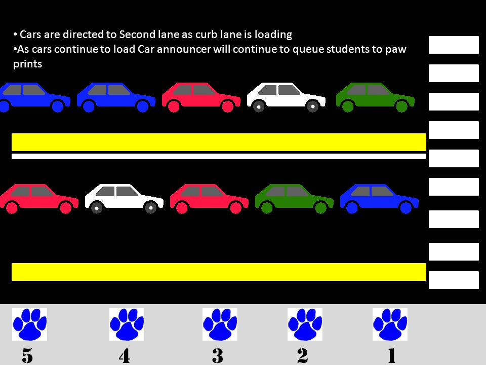 12345 Cars are directed to Second lane as curb lane is loading As cars continue to load Car announcer will continue to queue students to paw prints