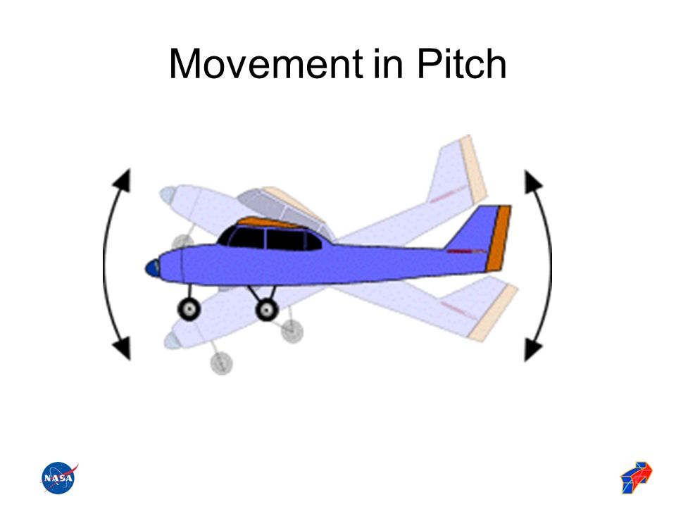 Movement in Pitch