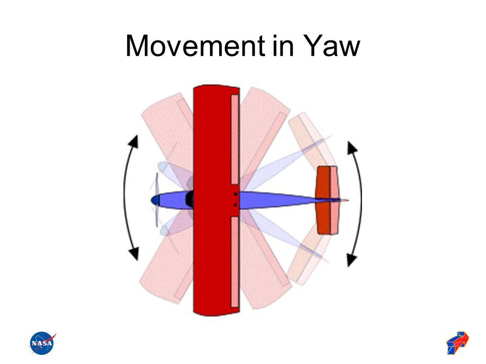 Movement in Yaw