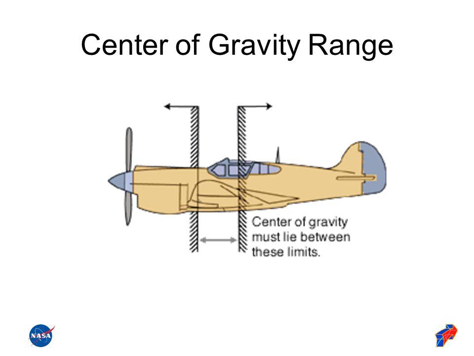 Center of Gravity Range