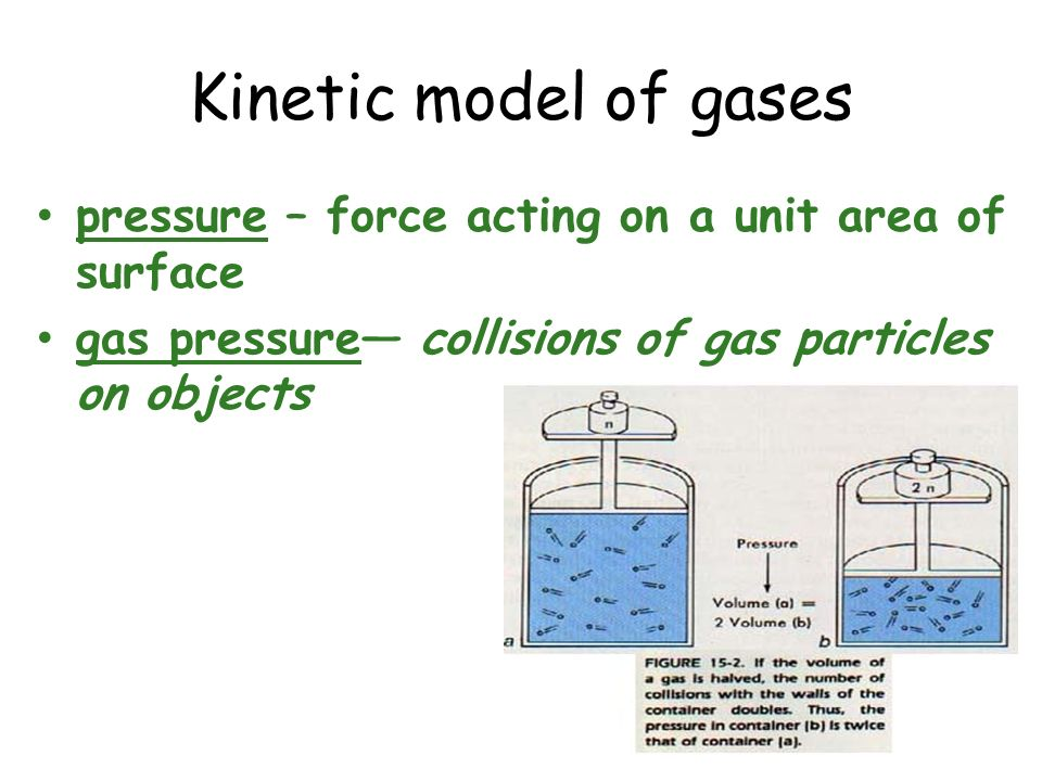 Kinetic model of gases pressure – force acting on a unit area of surface gas pressure collisions of gas particles on objects