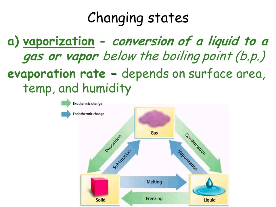 Changing states a)vaporization - conversion of a liquid to a gas or vapor below the boiling point (b.p.) – evaporation rate – depends on surface area,