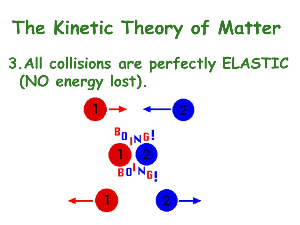 The Kinetic Theory of Matter 3.All collisions are perfectly ELASTIC (NO energy lost).