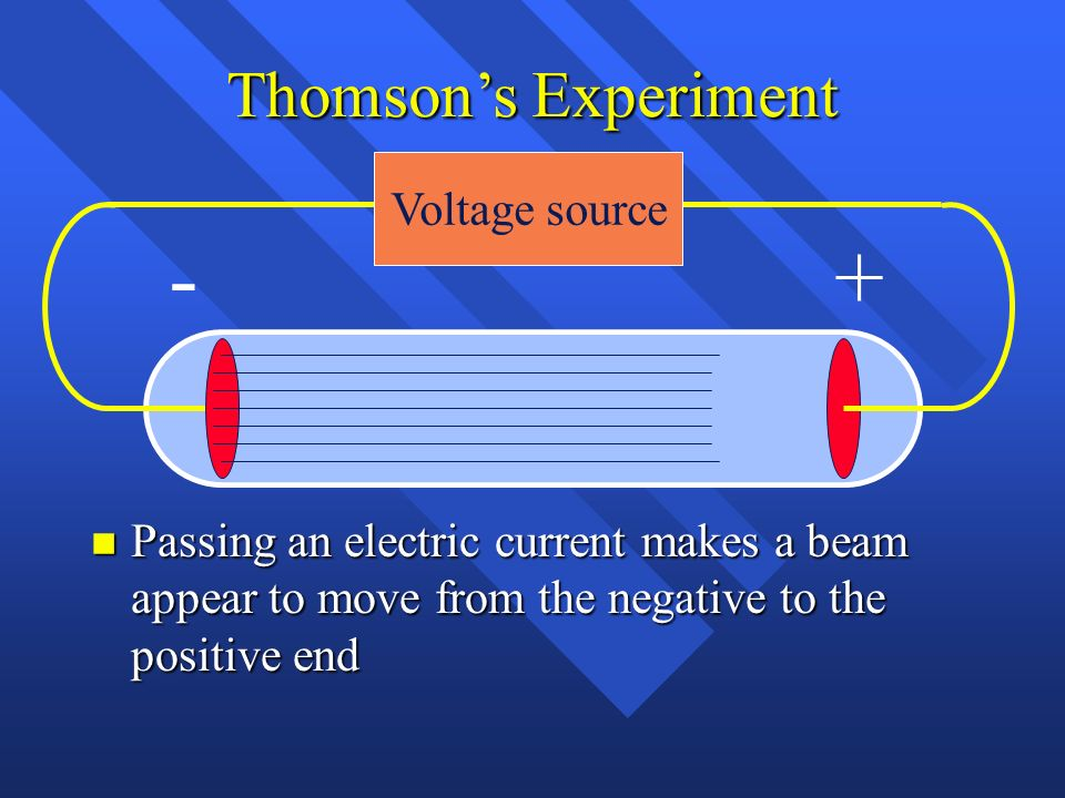 n Passing an electric current makes a beam appear to move from the negative to the positive end Thomsons Experiment Voltage source +-