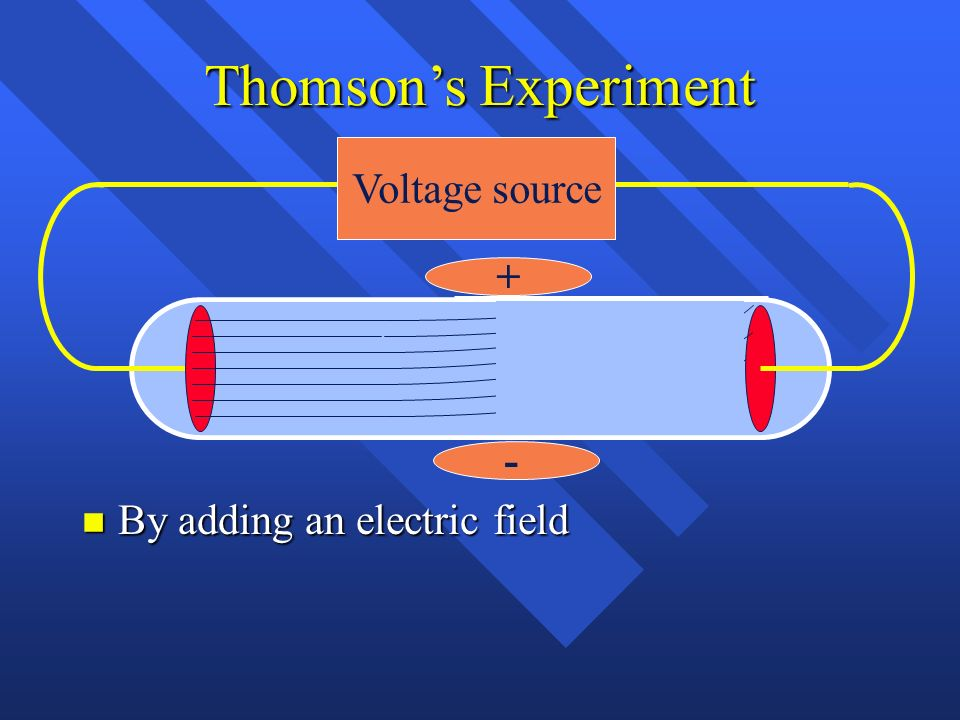 Voltage source Thomsons Experiment n By adding an electric field + -