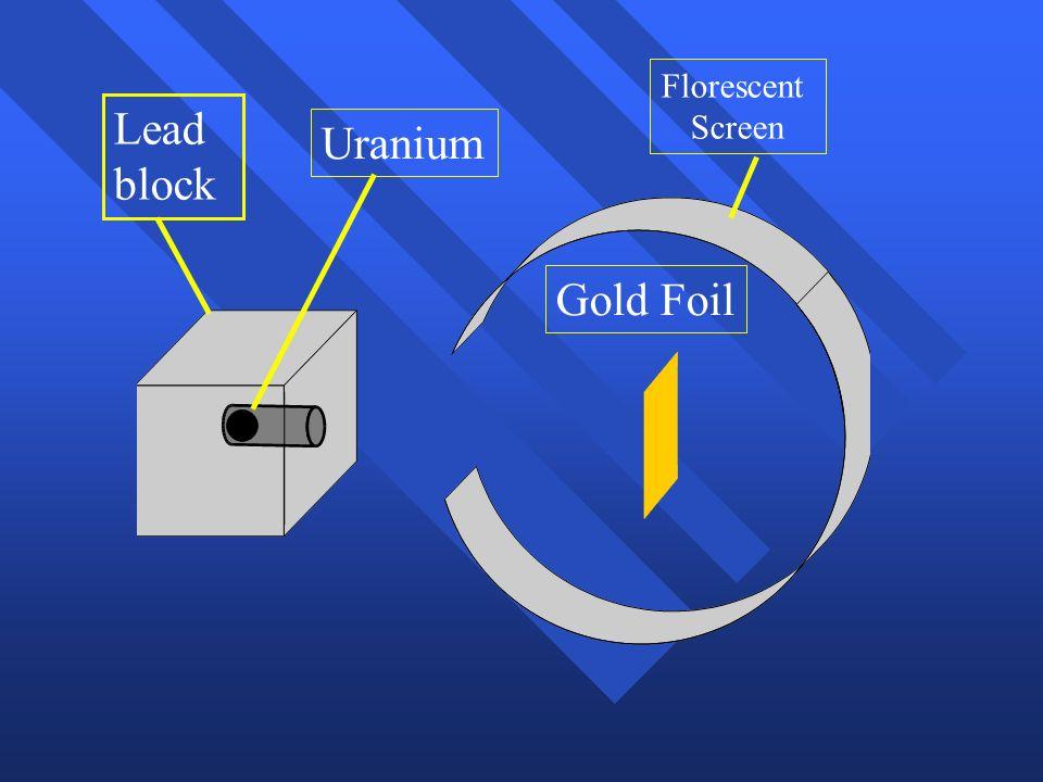 Lead block Uranium Gold Foil Florescent Screen