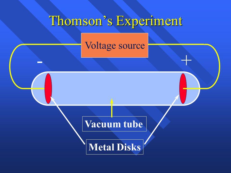 Thomsons Experiment Voltage source +- Vacuum tube Metal Disks
