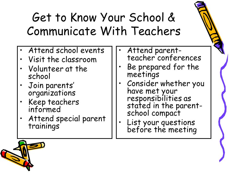 Get to Know Your School & Communicate With Teachers Attend school events Visit the classroom Volunteer at the school Join parents organizations Keep teachers informed Attend special parent trainings Attend parent- teacher conferences Be prepared for the meetings Consider whether you have met your responsibilities as stated in the parent- school compact List your questions before the meeting