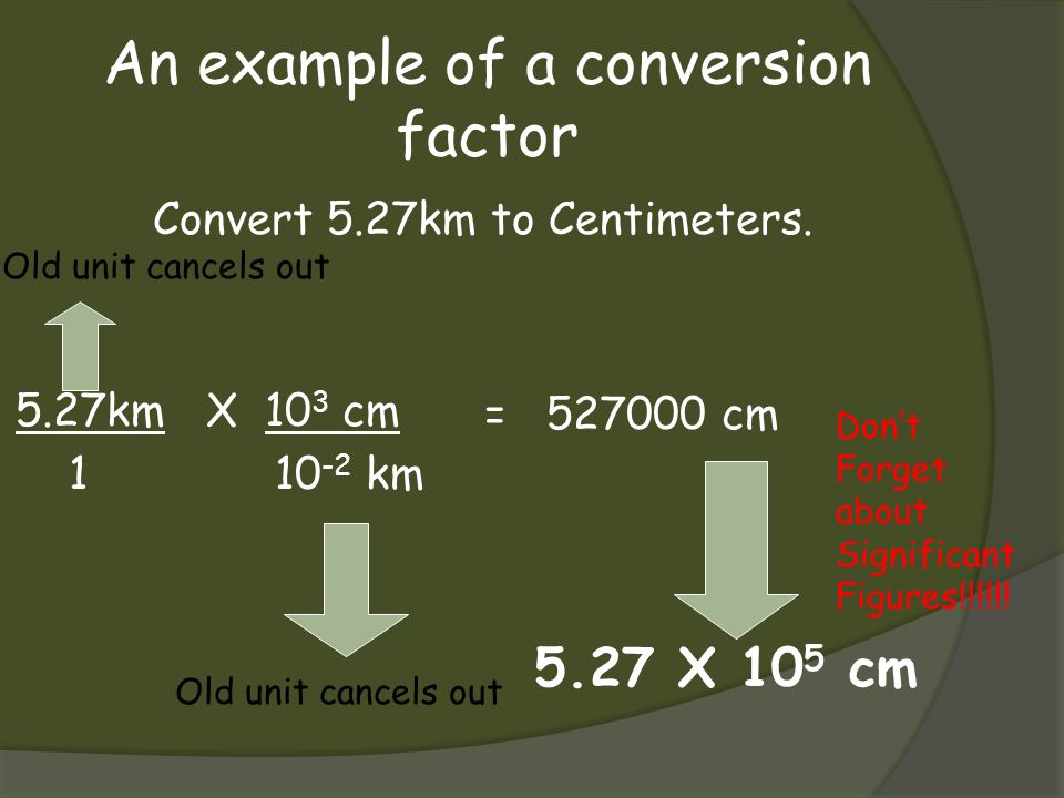 An example of a conversion factor Convert 5.27km to Centimeters. 5.27km X 10 3 cm 1 10 -2 km Dont Forget about Significant Figures!!!!!! 5.27 X 10 5 c