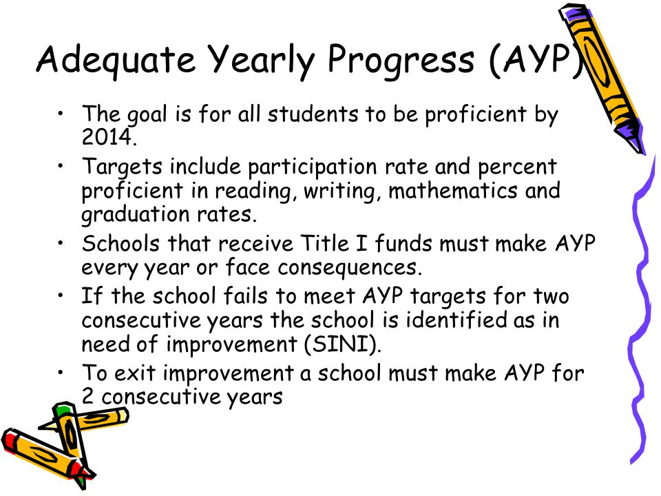 Adequate Yearly Progress (AYP) The goal is for all students to be proficient by 2014. Targets include participation rate and percent proficient in rea