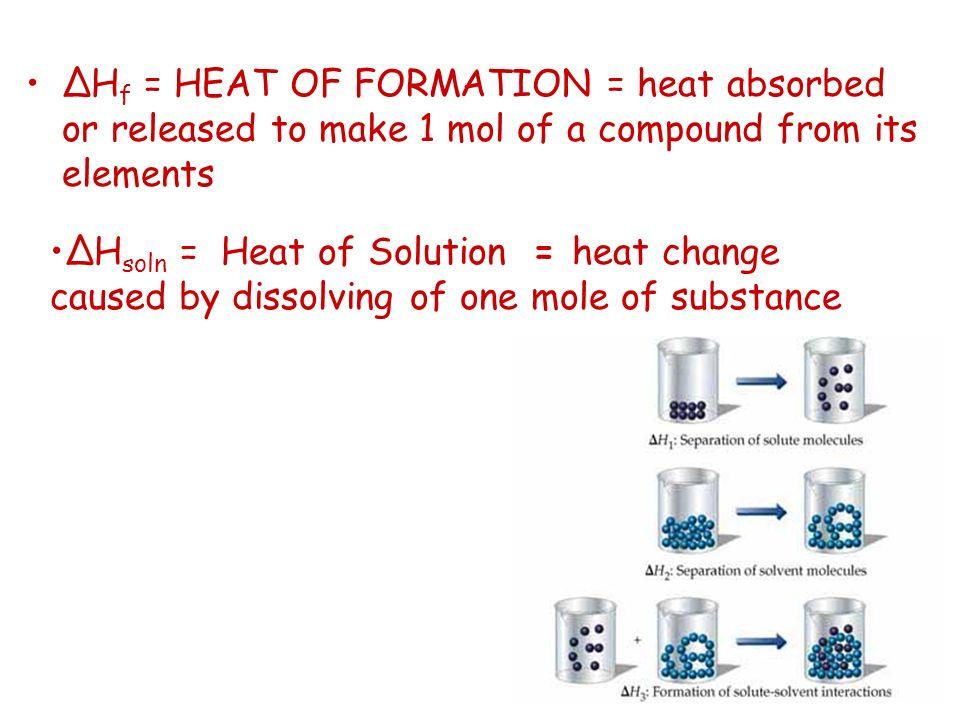ΔH f = HEAT OF FORMATION = heat absorbed or released to make 1 mol of a compound from its elements ΔH soln = Heat of Solution = heat change caused by