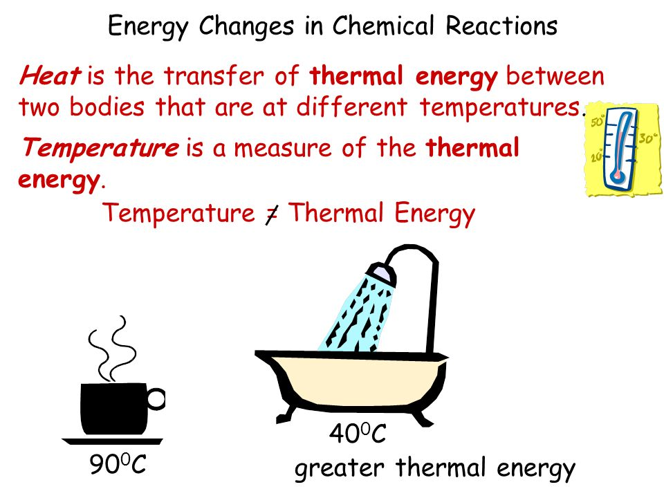 Heat is the transfer of thermal energy between two bodies that are at different temperatures. Energy Changes in Chemical Reactions Temperature is a me