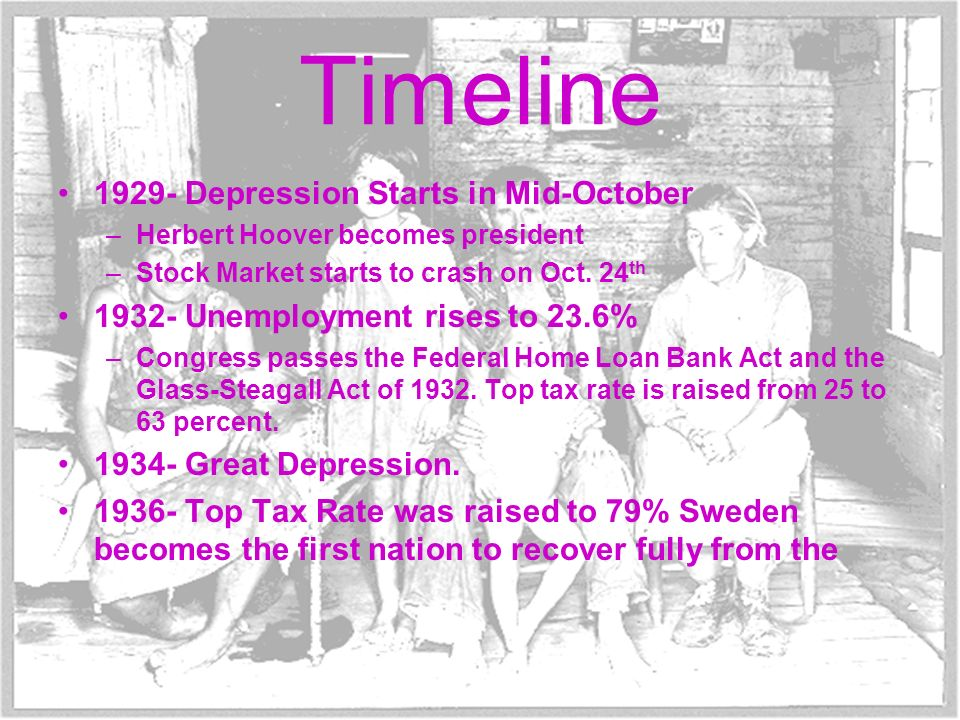Timeline 1929- Depression Starts in Mid-October –Herbert Hoover becomes president –Stock Market starts to crash on Oct. 24 th 1932- Unemployment rises