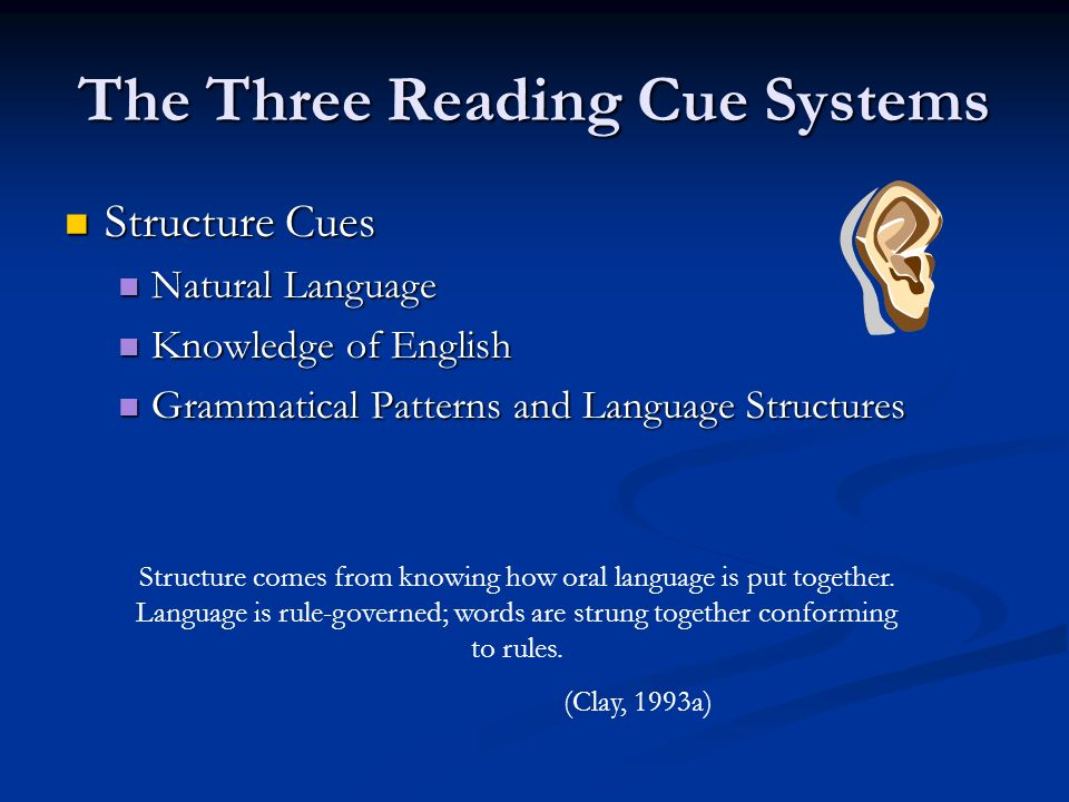 The Three Reading Cue Systems Structure Cues Structure Cues Natural Language Natural Language Knowledge of English Knowledge of English Grammatical Pa