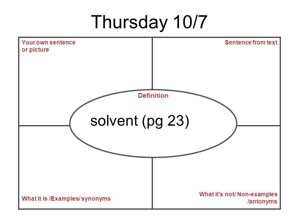 Thursday 10/7 Your own sentence or picture What it is /Examples/ synonyms What its not/ Non-examples /antonyms Sentence from text Definition solvent (