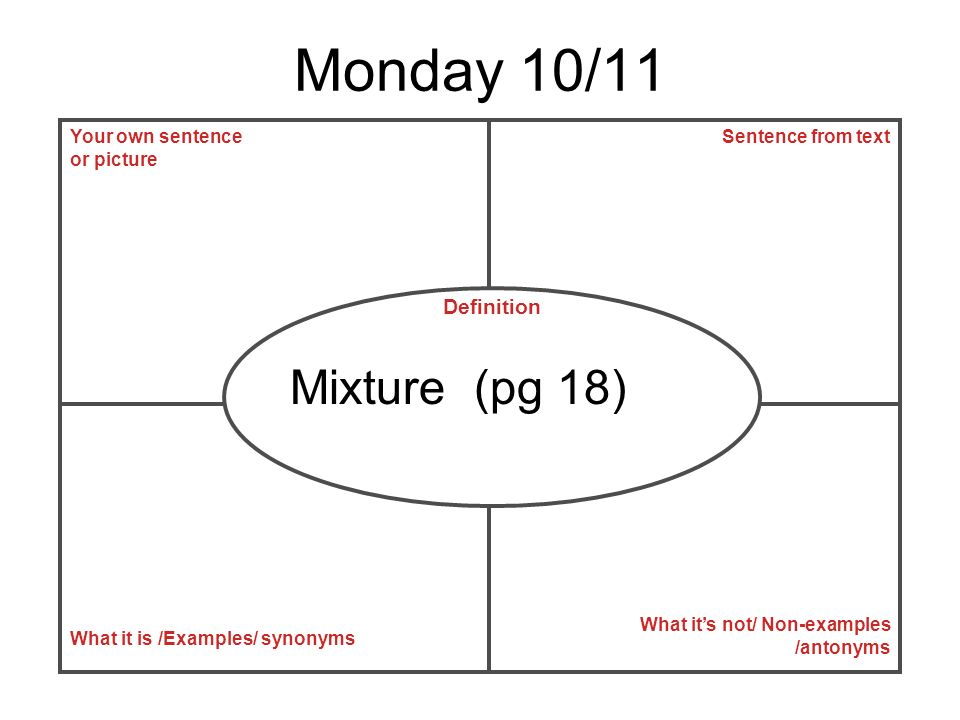 Monday 10/11 Your own sentence or picture What it is /Examples/ synonyms What its not/ Non-examples /antonyms Sentence from text Definition Mixture (p