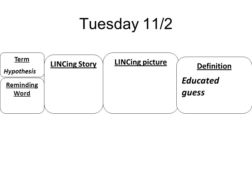 Tuesday 11/2 Term Hypothesis Reminding Word LINCing Story LINCing picture Definition Educated guess