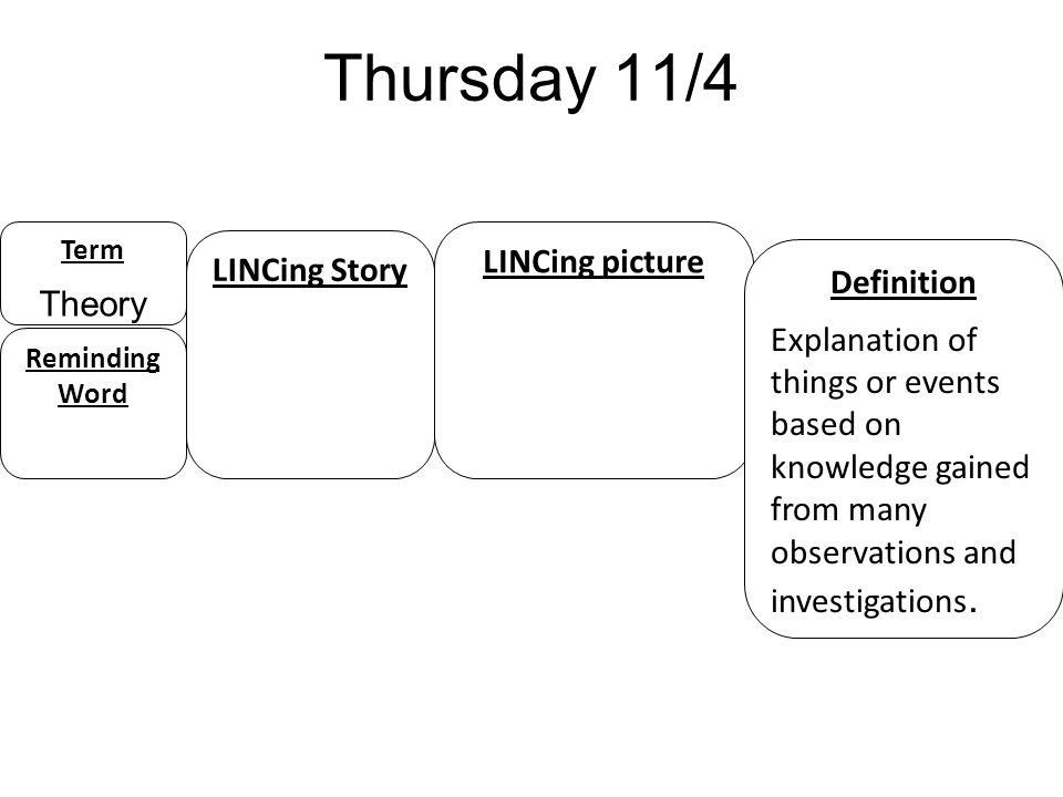Thursday 11/4 Term Theory Reminding Word LINCing Story LINCing picture Definition Explanation of things or events based on knowledge gained from many