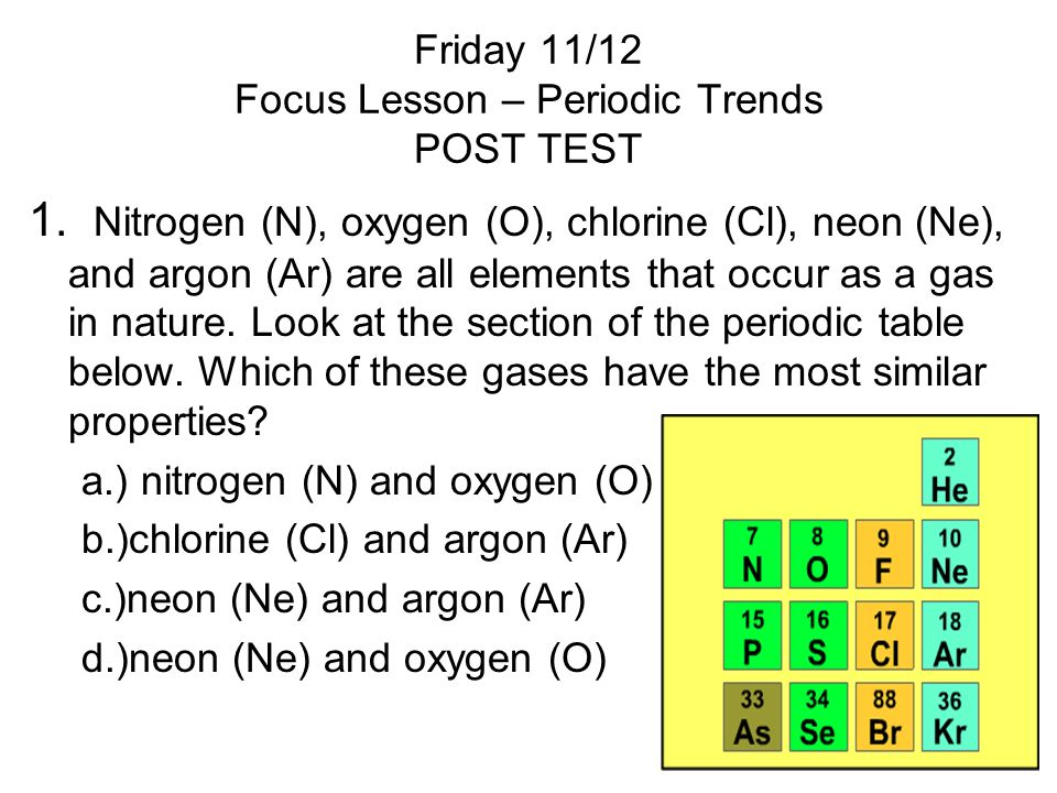 Friday 11/12 Focus Lesson – Periodic Trends POST TEST 1. Nitrogen (N), oxygen (O), chlorine (Cl), neon (Ne), and argon (Ar) are all elements that occu