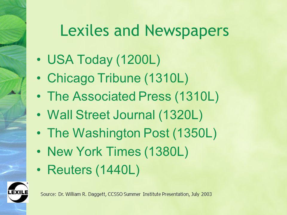 USA Today (1200L) Chicago Tribune (1310L) The Associated Press (1310L) Wall Street Journal (1320L) The Washington Post (1350L) New York Times (1380L)