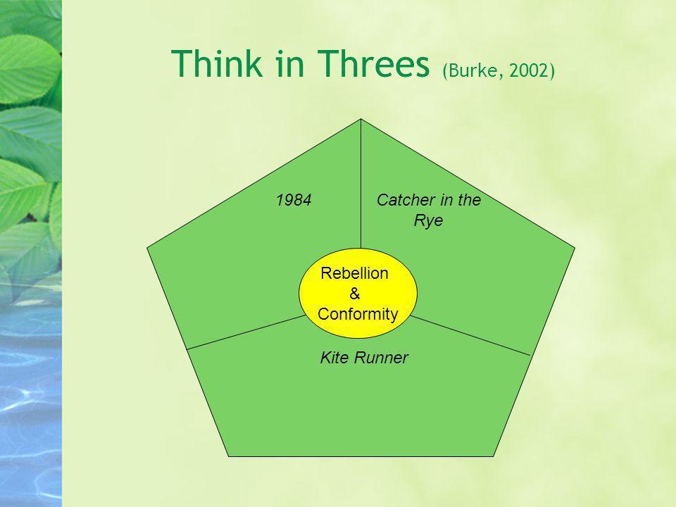 Think in Threes (Burke, 2002) Rebellion & Conformity 1984Catcher in the Rye Kite Runner