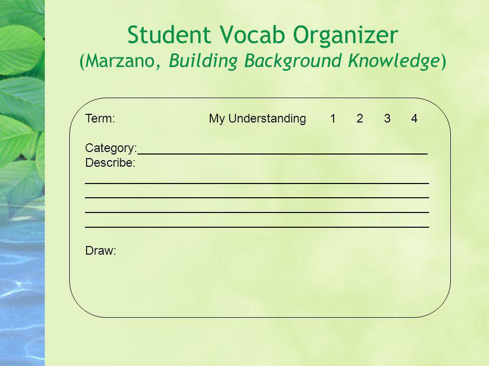 Student Vocab Organizer (Marzano, Building Background Knowledge) Term: My Understanding1 2 3 4 Category:___________________________________________ De