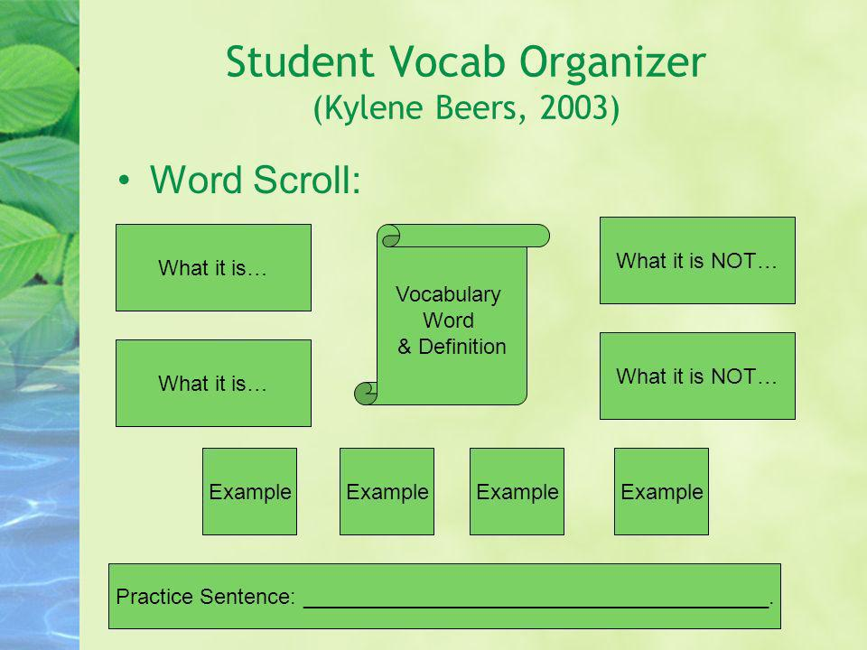 Student Vocab Organizer (Kylene Beers, 2003) Word Scroll: Vocabulary Word & Definition What it is… What it is NOT… Example Practice Sentence: ________