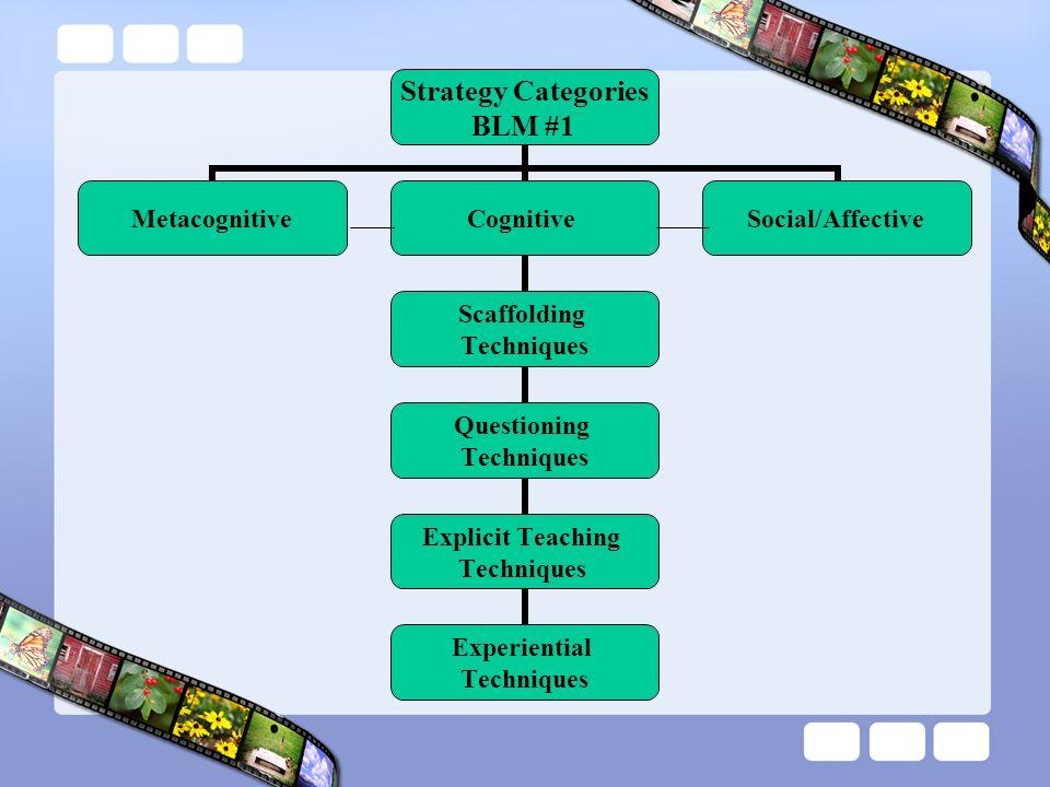 Strategy Categories BLM #1 MetacognitiveCognitive Scaffolding Techniques Questioning Techniques Explicit Teaching Techniques Experiential Techniques S