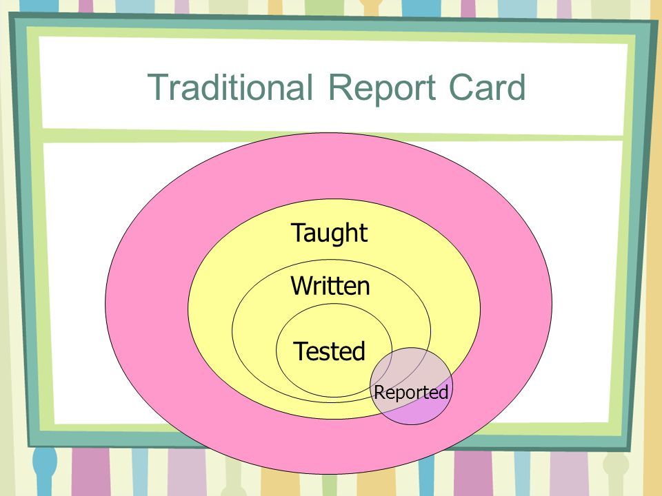 Traditional Report Card Taught Written Tested Reported