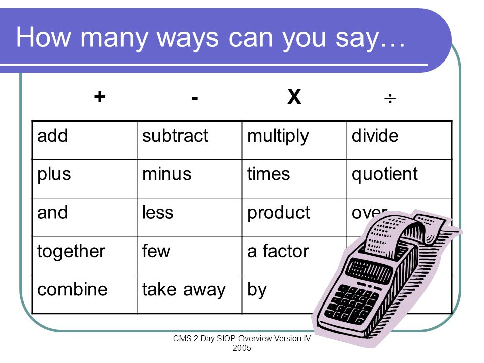 CMS 2 Day SIOP Overview Version IV 2005 How many ways can you say… addsubtractmultiplydivide plusminustimesquotient andlessproductover togetherfewa fa