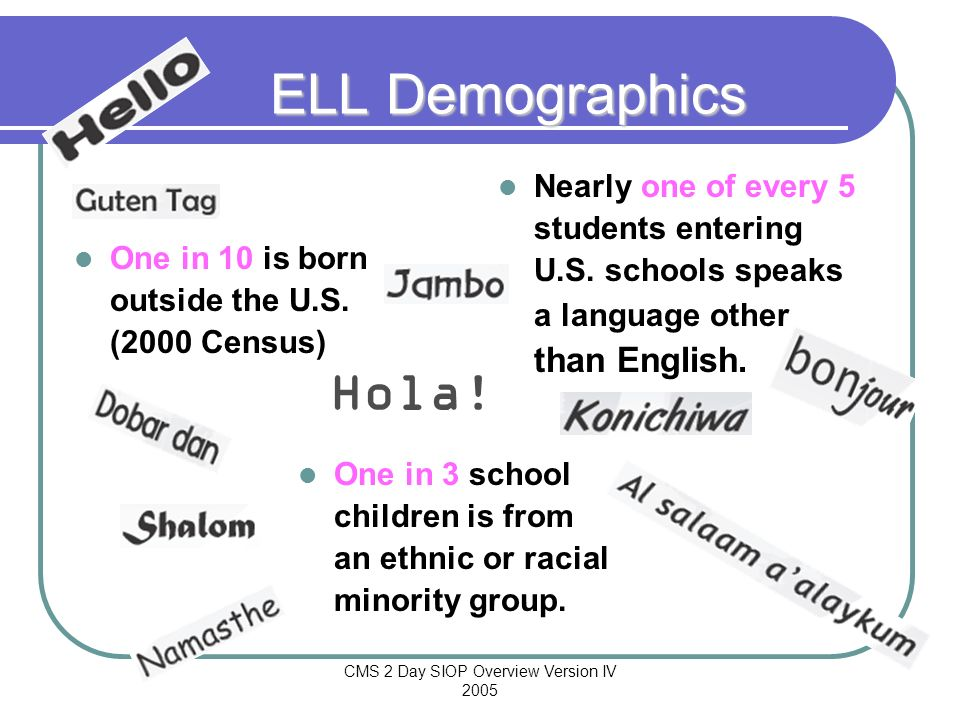 CMS 2 Day SIOP Overview Version IV 2005 ELL Demographics Nearly one of every 5 students entering U.S. schools speaks a language other than English. On