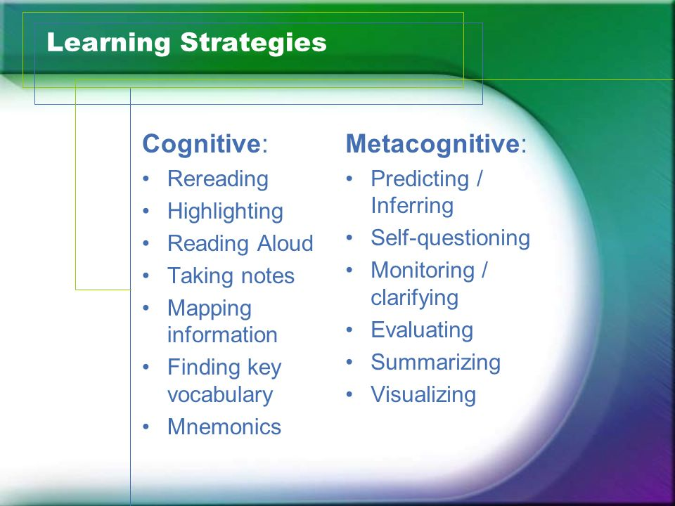 Learning Strategies Cognitive: Rereading Highlighting Reading Aloud Taking notes Mapping information Finding key vocabulary Mnemonics Metacognitive: P