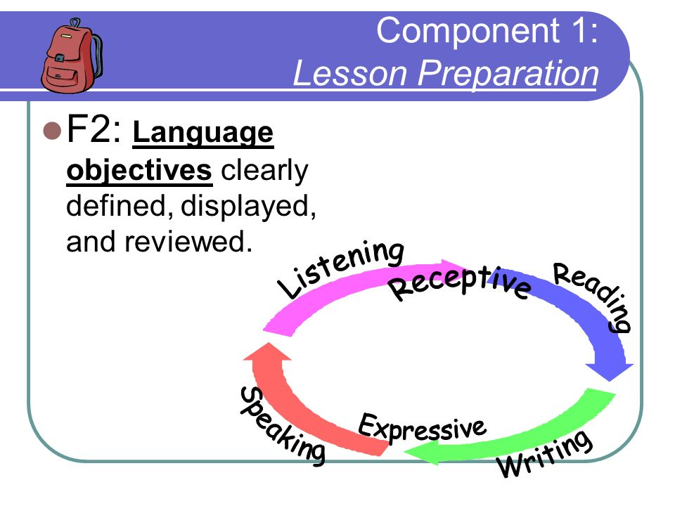 Component 1: Lesson Preparation F2: Language objectives clearly defined, displayed, and reviewed.