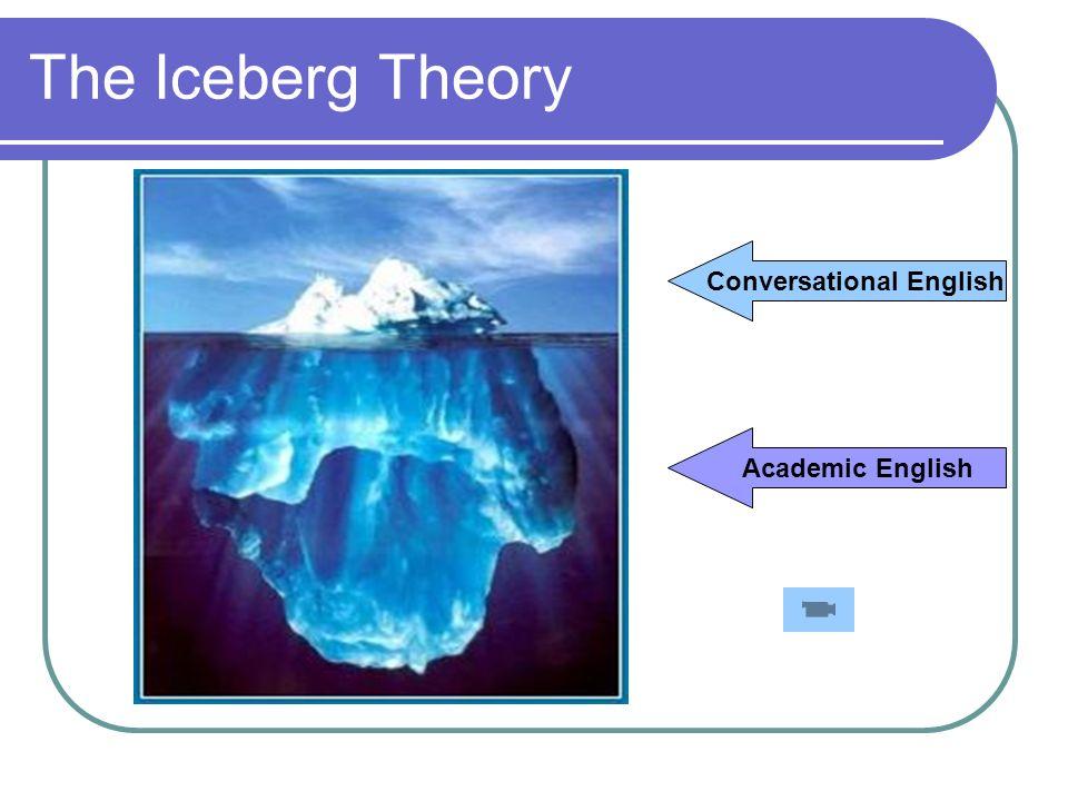 The Iceberg Theory Conversational English Academic English