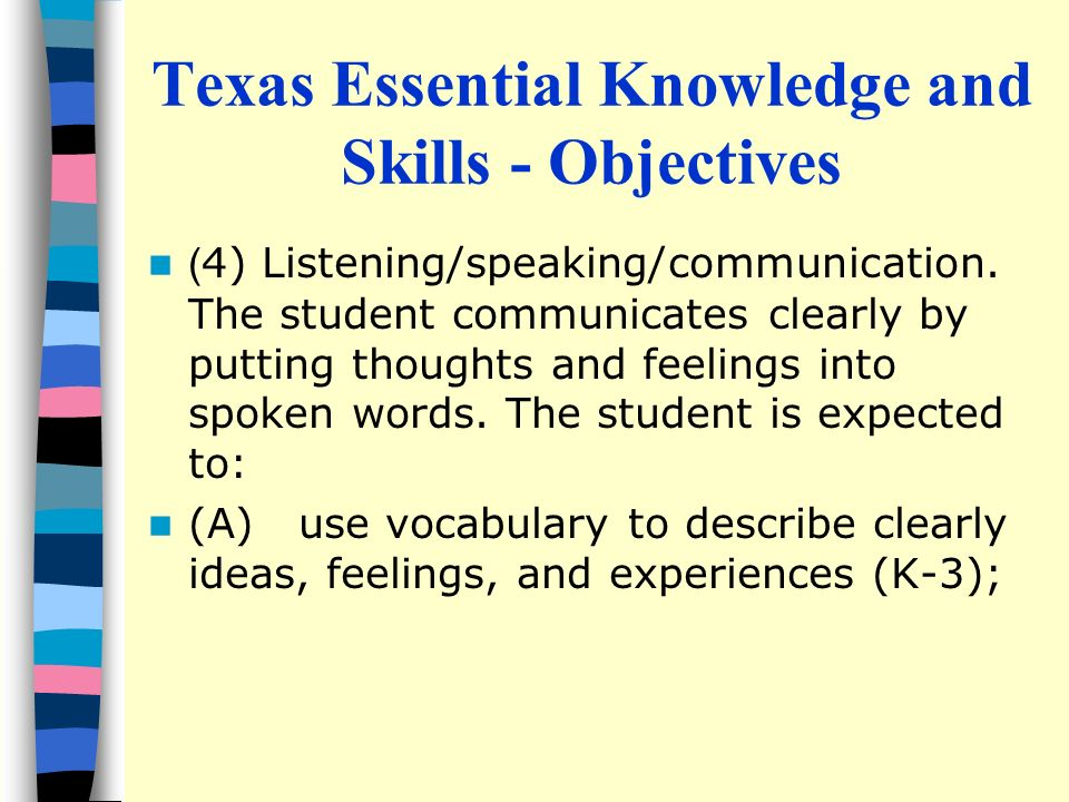 Texas Essential Knowledge and Skills - Objectives ( 4) Listening/speaking/communication.