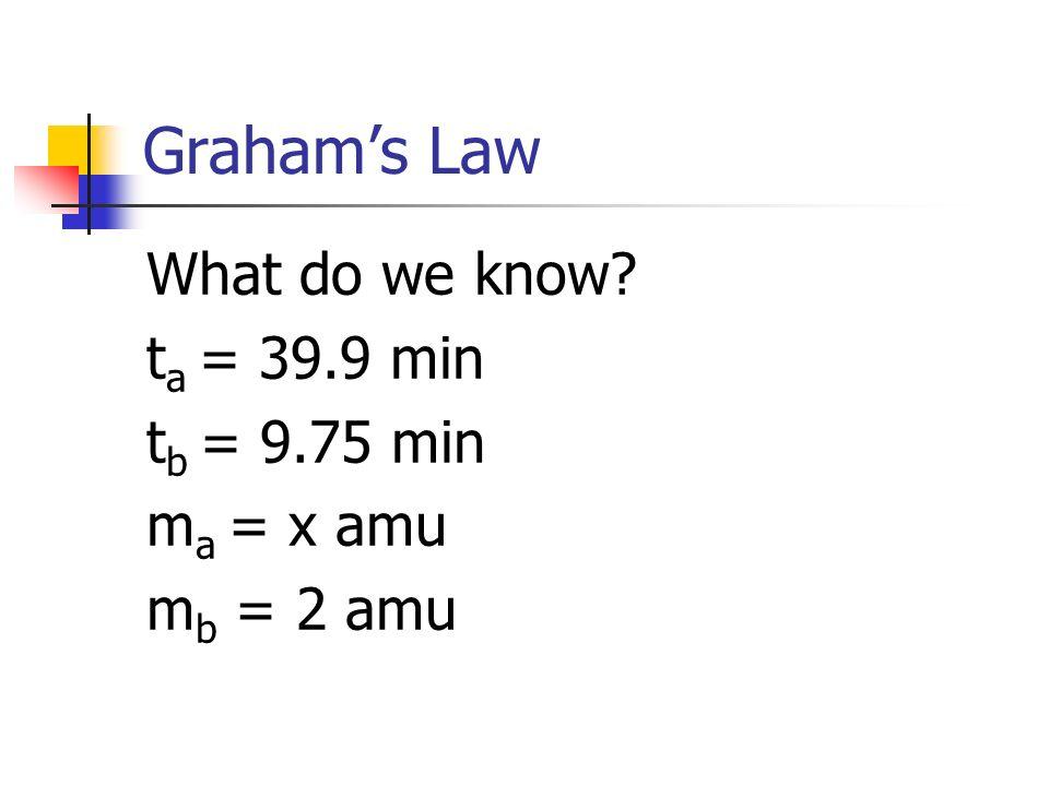 Grahams Law What do we know? t a = 39.9 min t b = 9.75 min m a = x amu m b = 2 amu