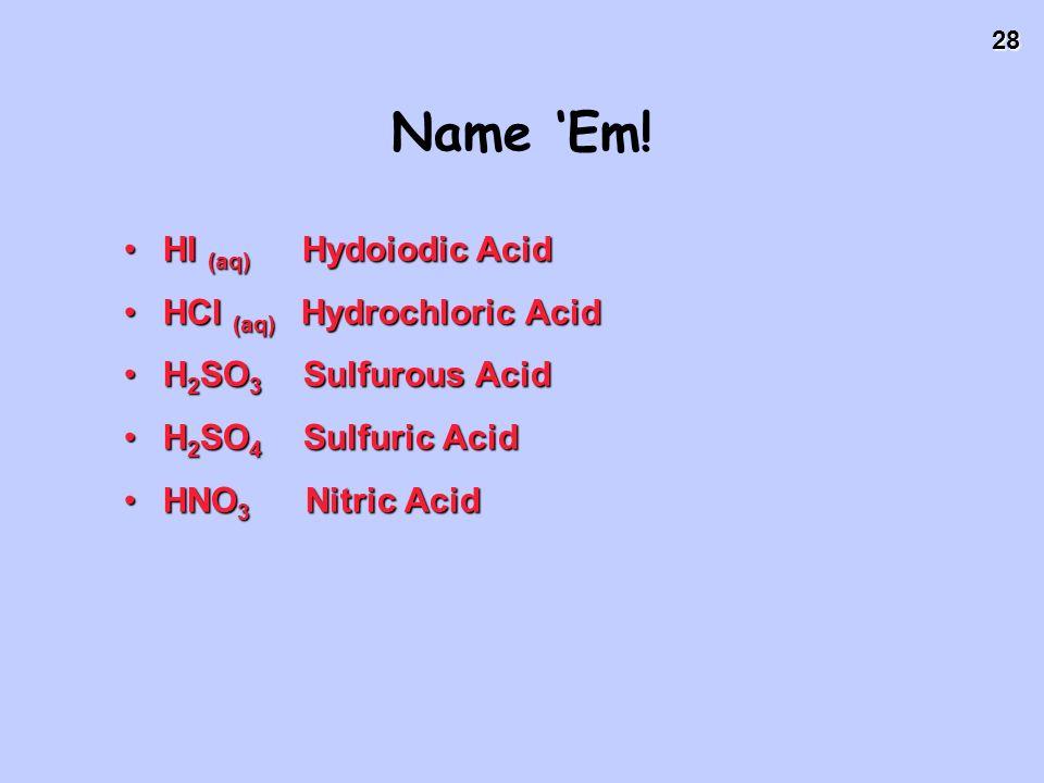 28 Name Em! HI (aq) Hydoiodic AcidHI (aq) Hydoiodic Acid HCl (aq) Hydrochloric AcidHCl (aq) Hydrochloric Acid H 2 SO 3 Sulfurous AcidH 2 SO 3 Sulfurou