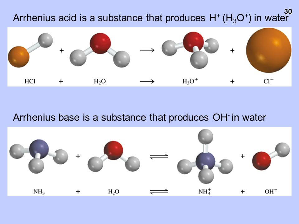 30 Arrhenius acid is a substance that produces H + (H 3 O + ) in water Arrhenius base is a substance that produces OH - in water