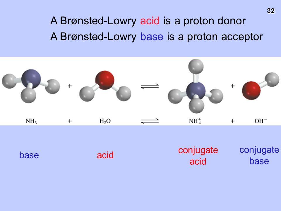 32 A Brønsted-Lowry acid is a proton donor A Brønsted-Lowry base is a proton acceptor acid conjugate base base conjugate acid