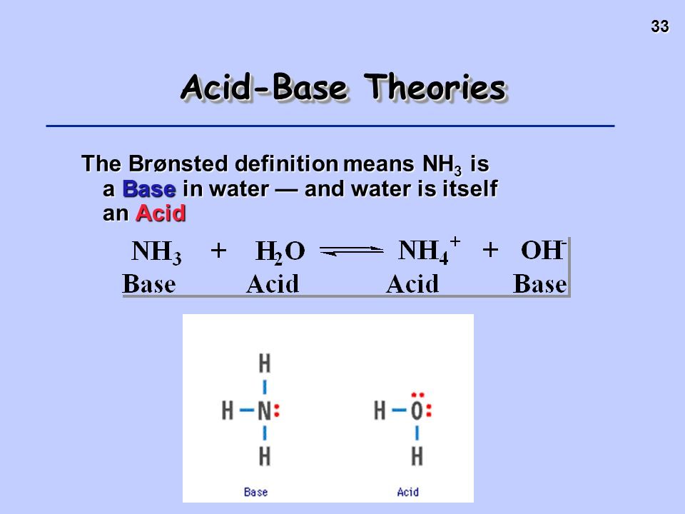 33 Acid-Base Theories The Brønsted definition means NH 3 is a Base in water and water is itself an Acid