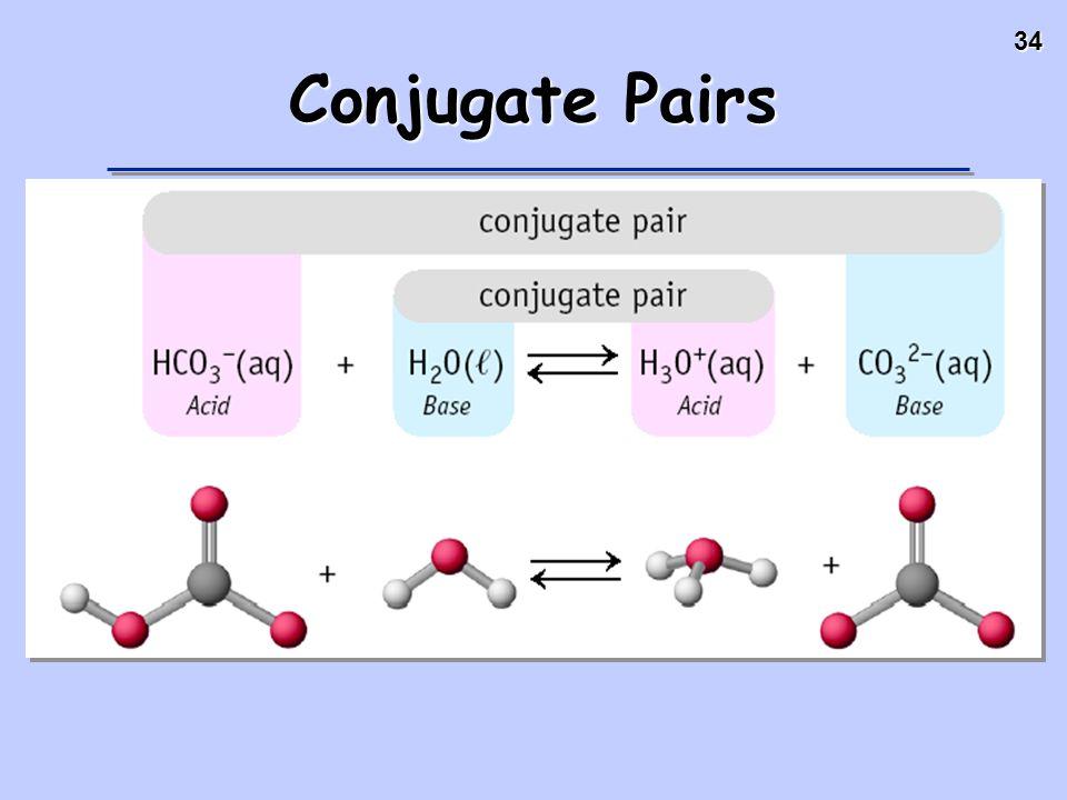 34 Conjugate Pairs