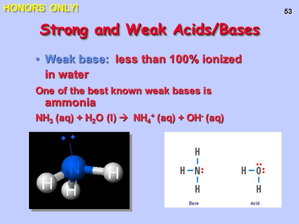 53 Weak base: less than 100% ionized in waterWeak base: less than 100% ionized in water One of the best known weak bases is ammonia NH 3 (aq) + H 2 O