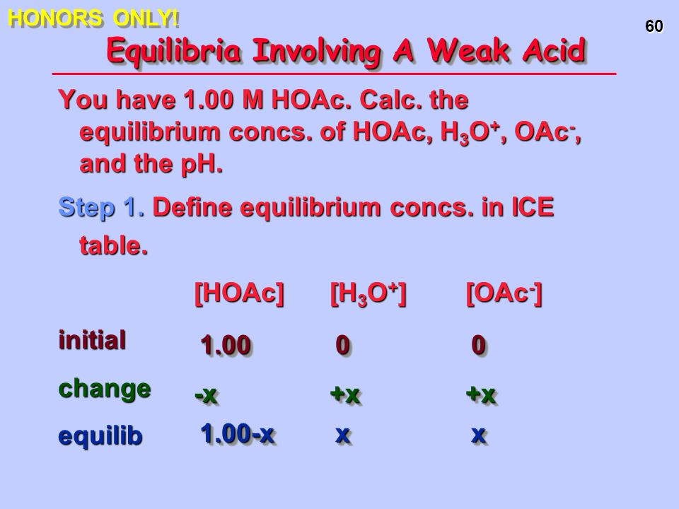 60 Equilibria Involving A Weak Acid You have 1.00 M HOAc. Calc. the equilibrium concs. of HOAc, H 3 O +, OAc -, and the pH. Step 1. Define equilibrium